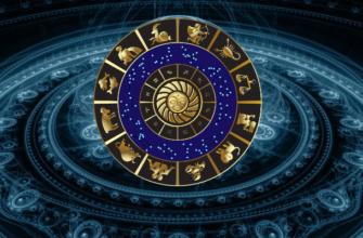 Гороскоп по знаку Зодиака на будущее